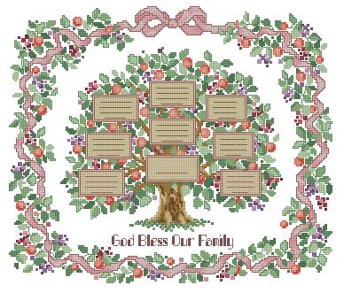 Вышивка семейного дерева